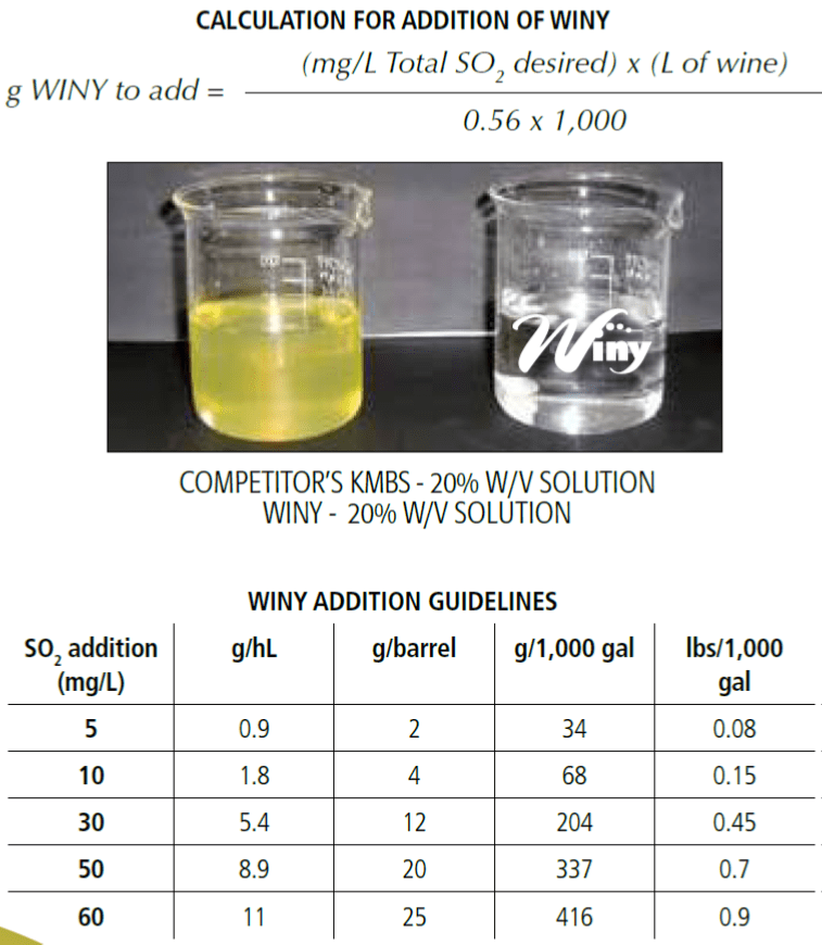 Winy Addition Guidelines